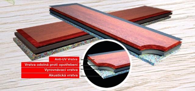 Sportovní podlaha COMPLEX Sportovní povrchy COMPLEX do interieru